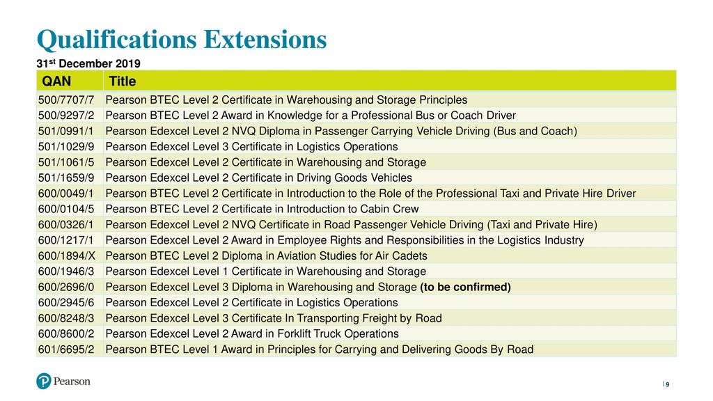 Driving goods vehicles nvq level 2 answers