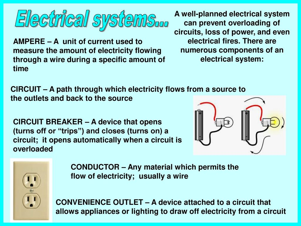Operating Systems Of The Home Ppt Download Off Power At Electrical Panel Turn A Branch Circuit Breaker Well Planned System Can Prevent Overloading Circuits Loss