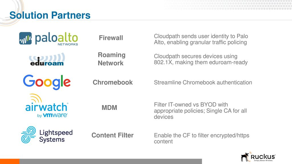 solution partners firewall roaming network chromebook mdm