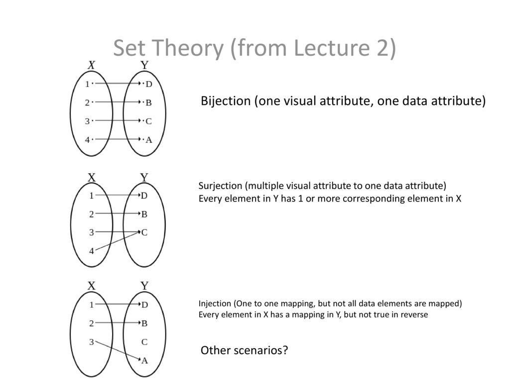 Lecture 05: Animated Transition and Animation - ppt download on set diagrams, set type, set concept, set building techniques, set category, set mathematics, set application, set data structure, set design, set formulas, set theories,