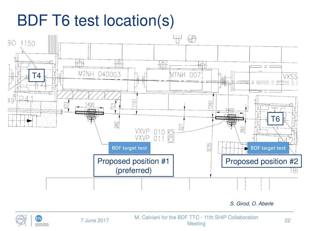 Ttc M Block Diagram Trusted Wiring Diagram