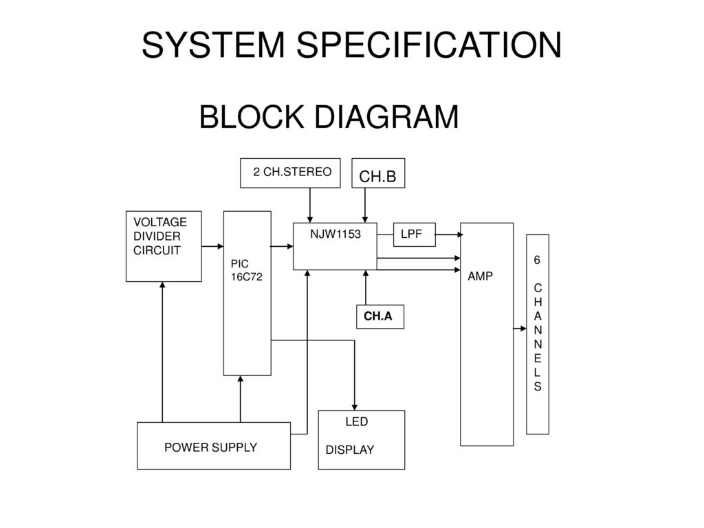 External Guide Internal Ppt Download Free Voltage Divider Circuit Diagram System Specification Block Chb 2 Chstereo