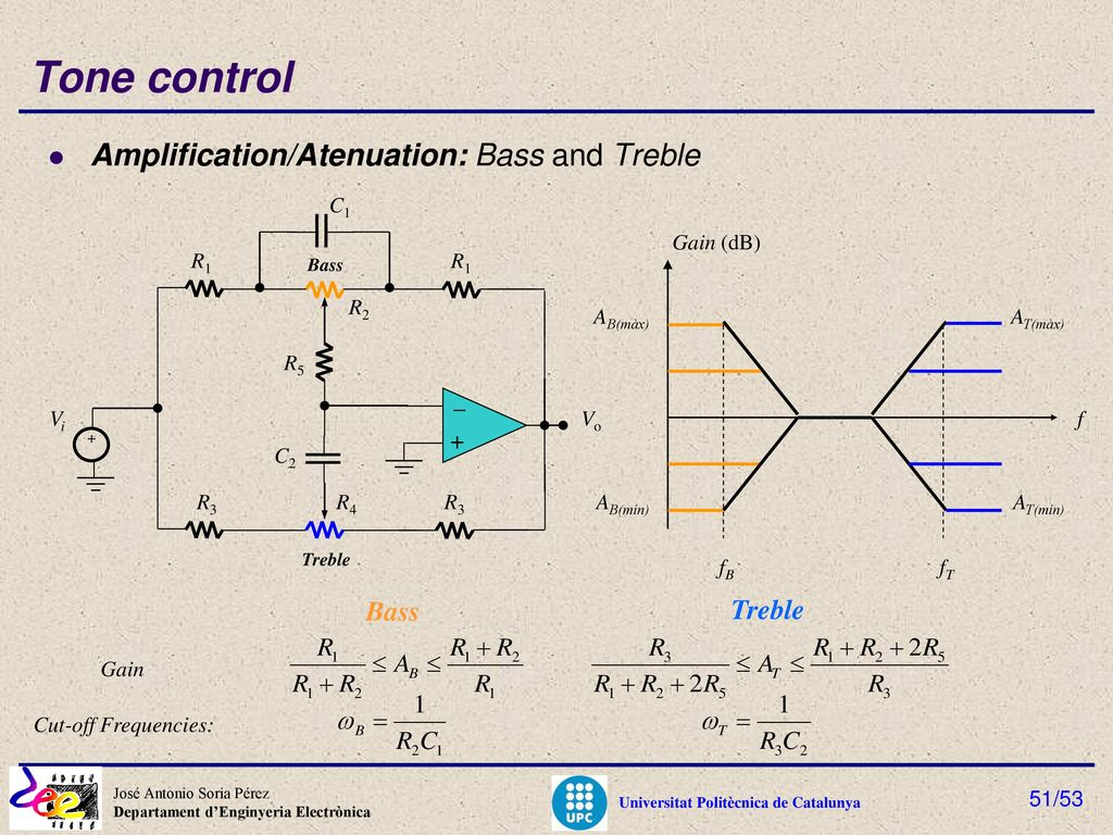 Lectures 4 Lti Systems And Analog Filters Ppt Download Treble Tone Control 51