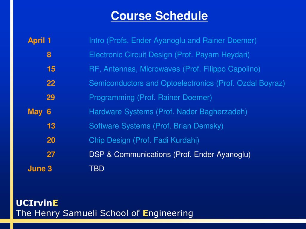 Electrical Engineering Ppt Download Software For Electronic Circuit Design Course Schedule April 1 Intro Profs Ender Ayanoglu And Rainer Doemer 8