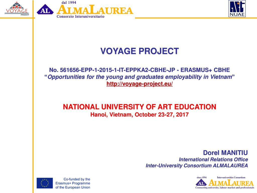 VOYAGE PROJECT NATIONAL UNIVERSITY OF ART EDUCATION Dorel MANITIU ... 52f738257a27