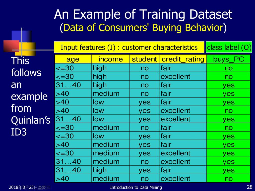 Chapter 1 Introduction to Data Mining - ppt download