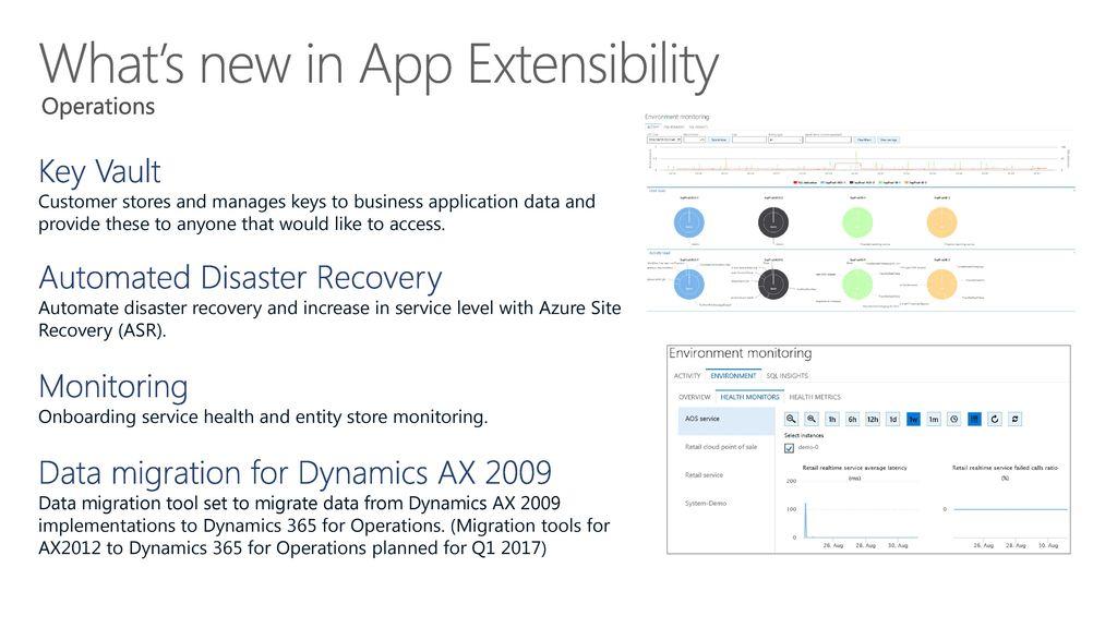Extensible Platform Microsoft Dynamics ppt download