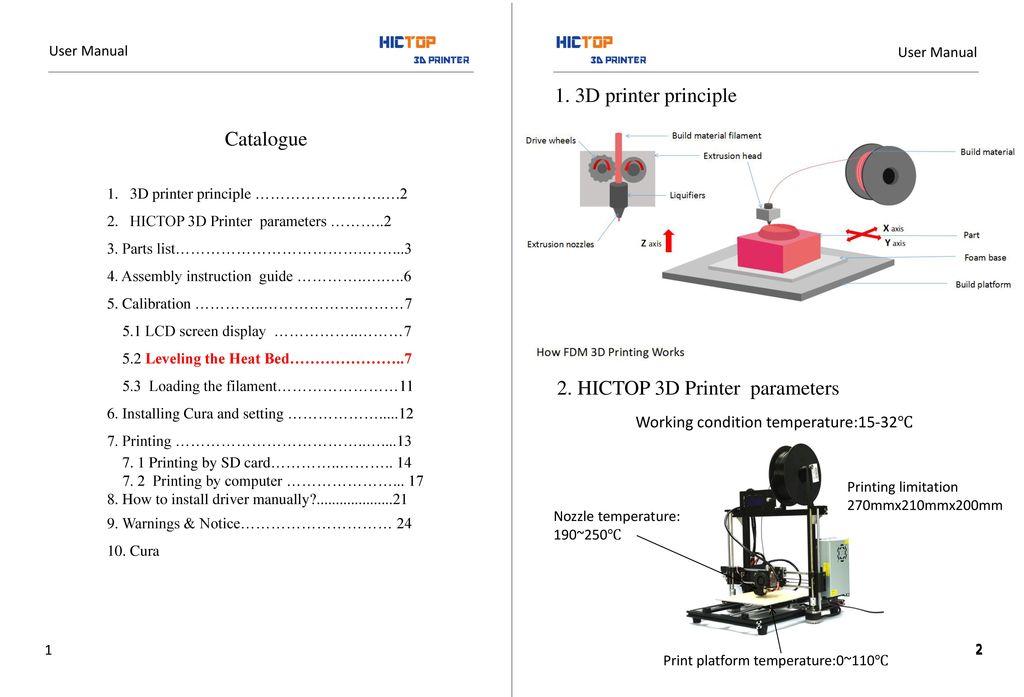 2  HICTOP 3D Printer parameters - ppt download