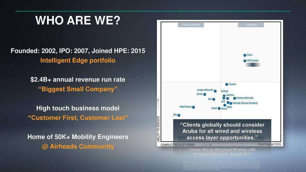 Hewlett Packard Enterprise Networks and Aruba Networks - ppt download