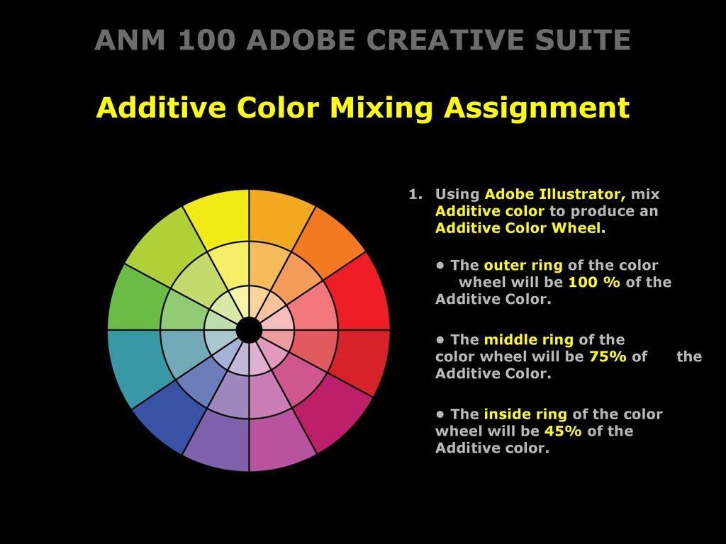 Anm 100 Adobe Creative Suite Week 3 Ppt Download