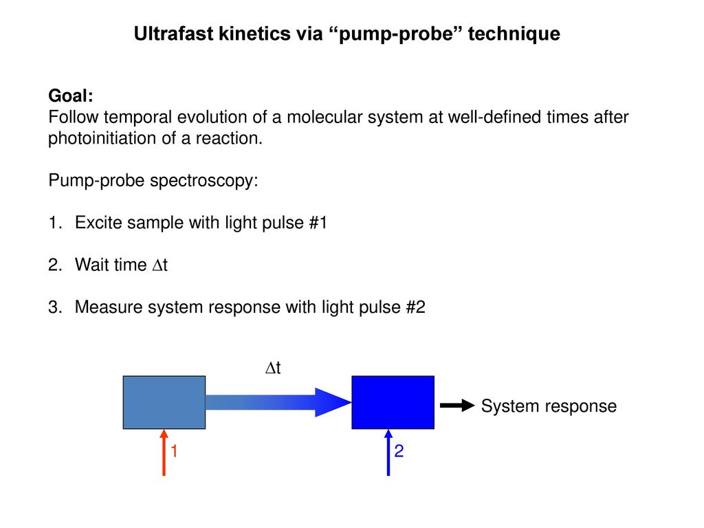 Ultrafast kinetics via pump-probe technique