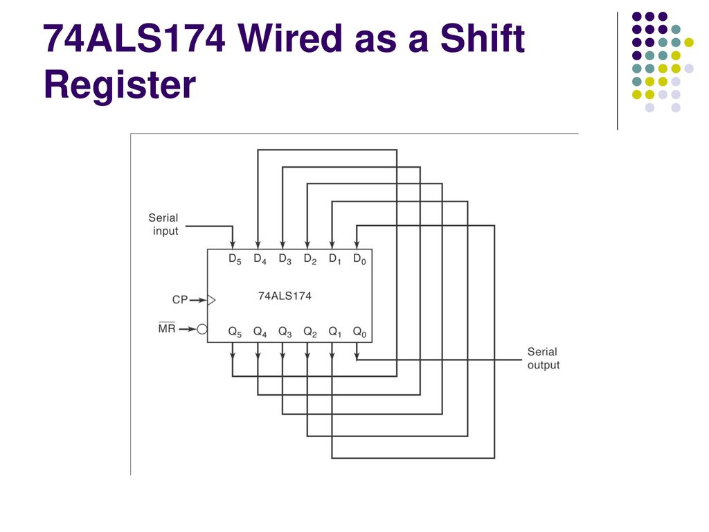 Counters And Registers Ppt Download Shift 74ls164 25 74als174 Wired As A Register