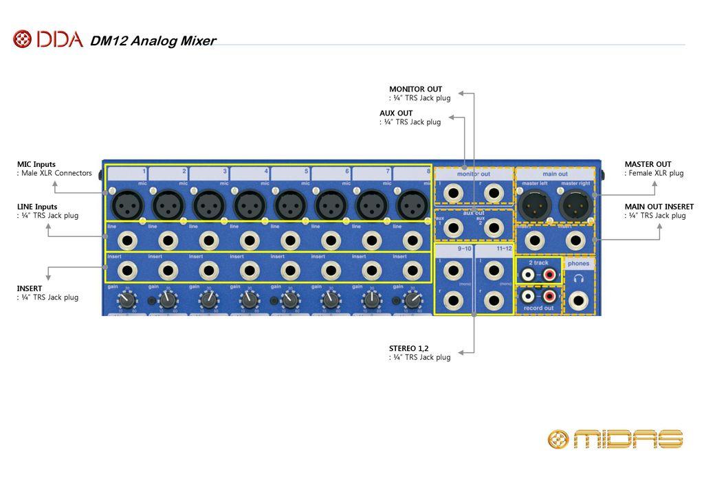 ANALOGUE MIXER DDA DM12 MIDAS NAME MODEL 제조사 - ppt download