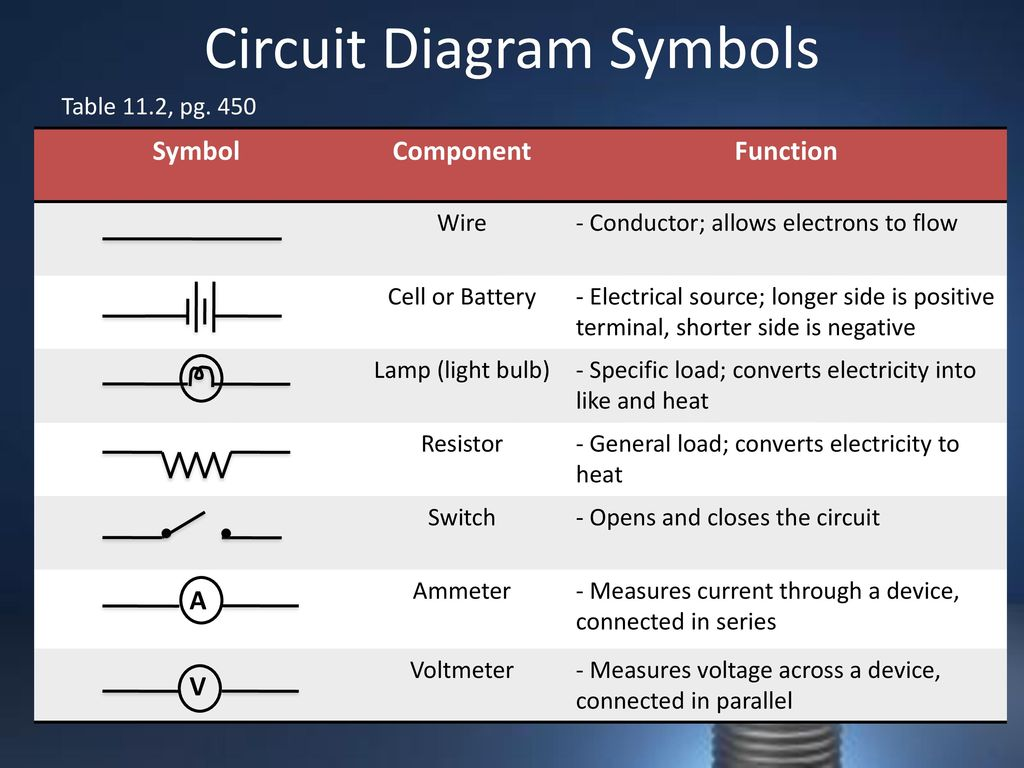 Circuit Diagram Positive Negative Current Electricity What Is Electrical Circuits Symbols