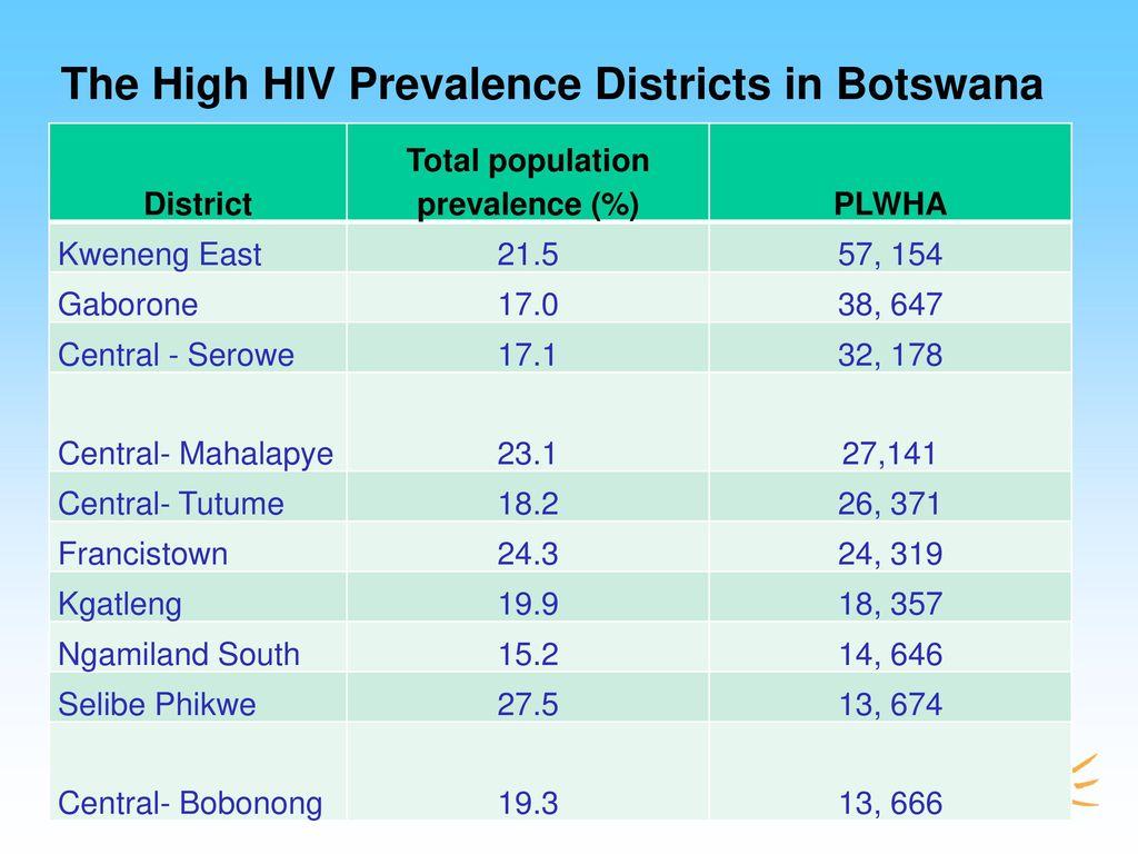 Madisa Mine National Health Laboratory Gaborone, BOTSWANA