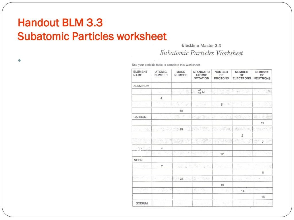 Parts Of An Atom Ppt Download