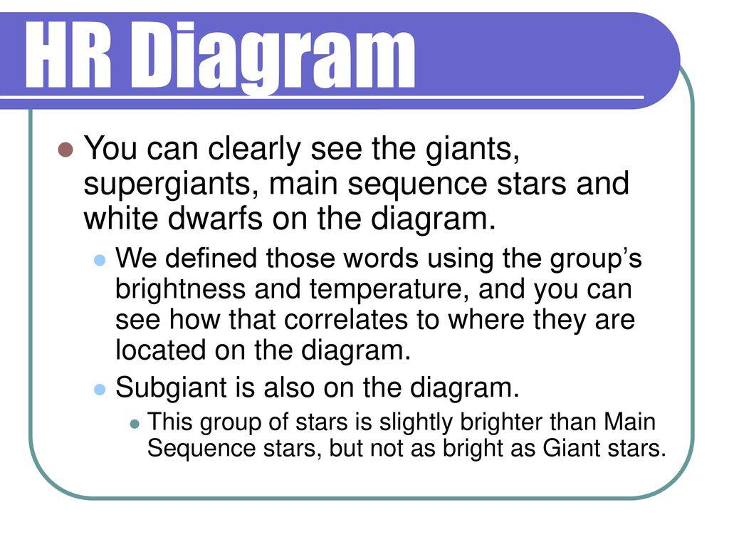 H R Diagram Definition.Unit 5 Stars Basic Star Information Electromagnetic