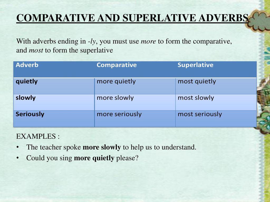 adverb form of help