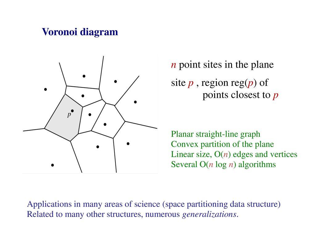 Voronoi Diagrams For Parallel Halflines In 3d Ppt Download Diagram And Offset Curves 2 N