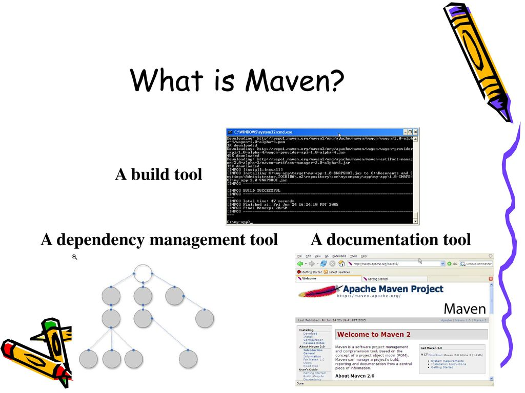Project management and comprehension tool - ppt download