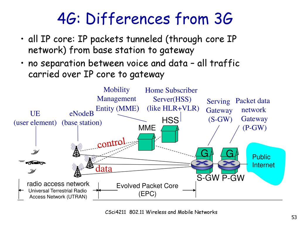 53 4G: Differences ...
