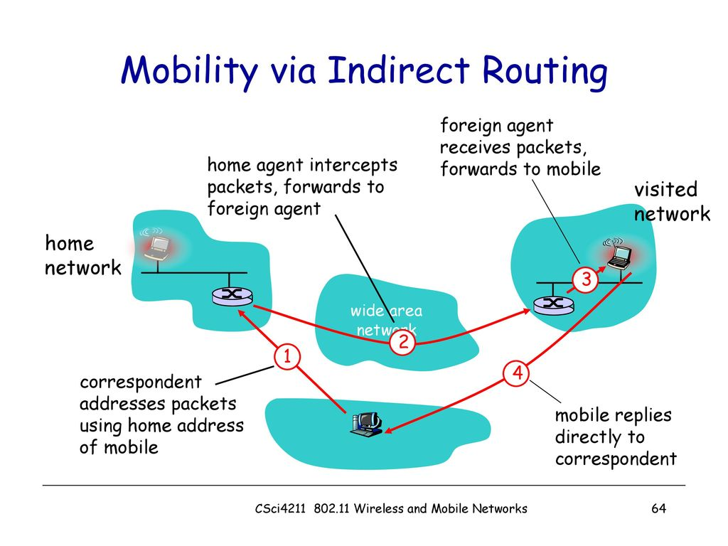 Wireless and Mobile Networks - ppt download