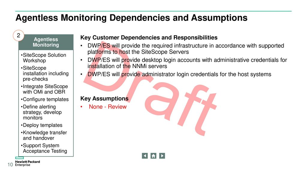 Crown Hosting Monitoring - ppt download
