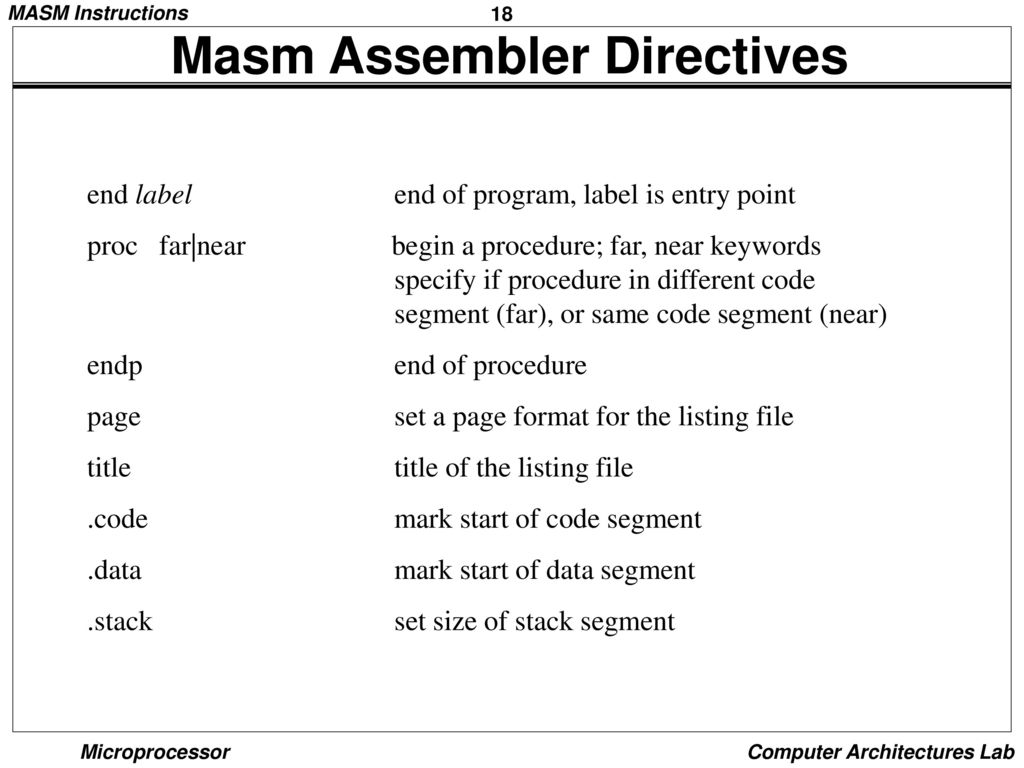 MASM 8086 Instruction - Basic Structure - ppt download
