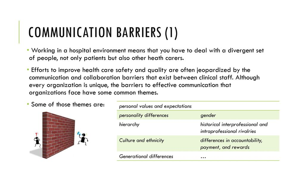 COMMUNICATIOn BETWEEN health carers - ppt download