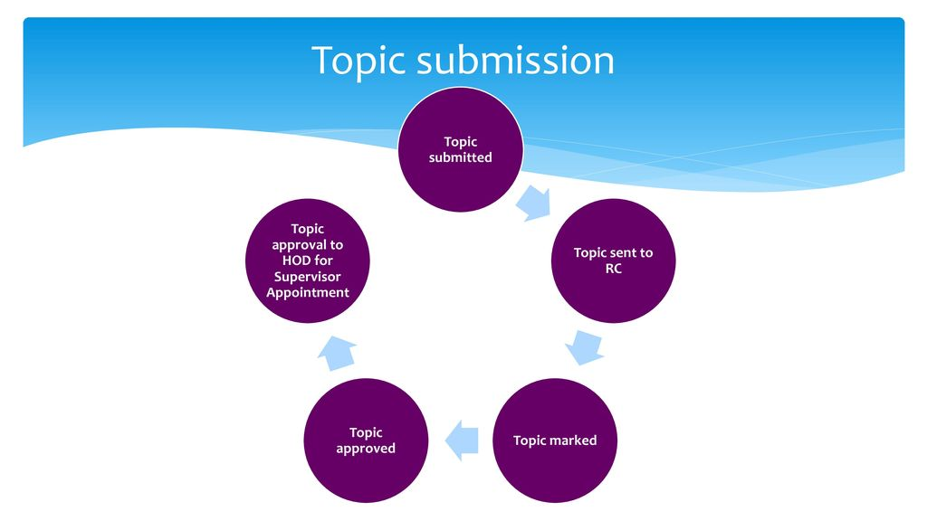 discus definition essay Ethics is based on well-founded standards of right and wrong that prescribe what humans ought to do, usually in terms of rights, obligations, benefits to society, fairness, or specific virtues.