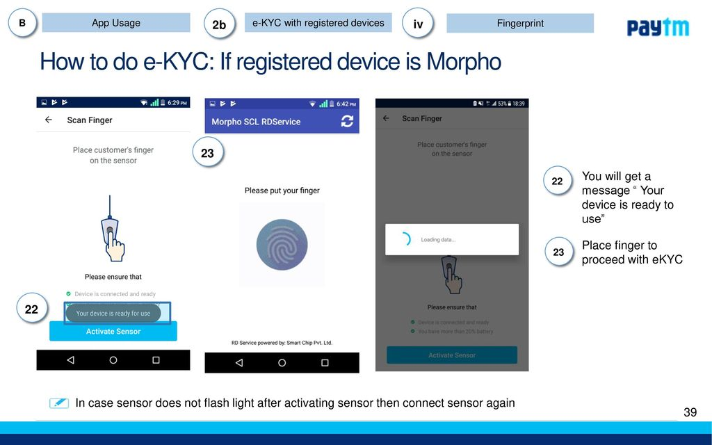 Morpho device activation code free download | Apple ID