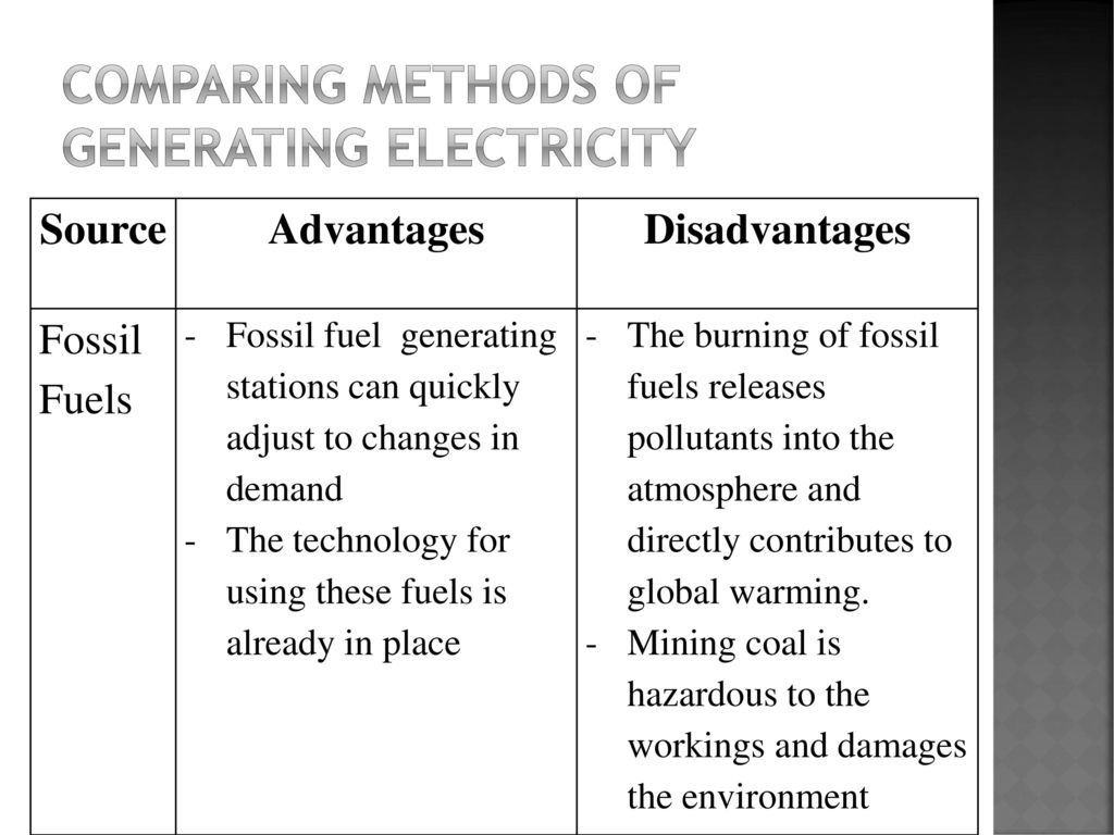 advantages and disadvantages of using coal to generate electricity