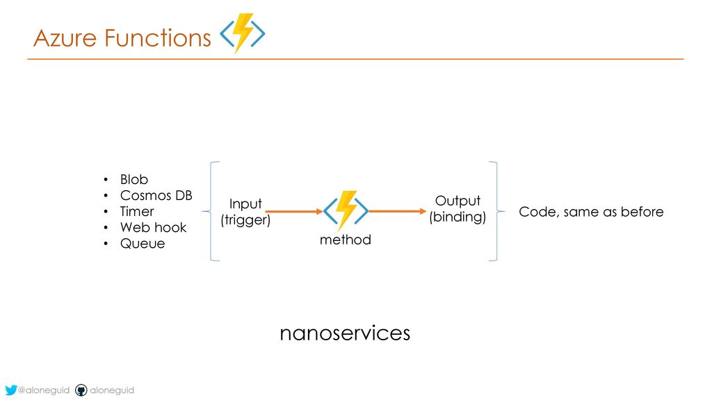Building Microservices on Azure - ppt download