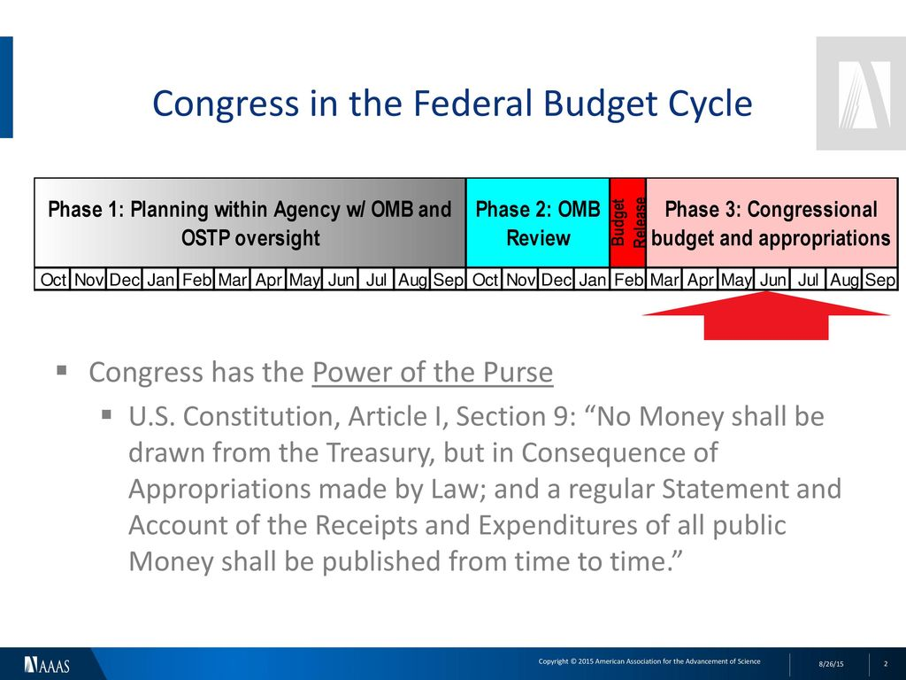 The Federal R&D Budget, Part 2: The Congressional Process