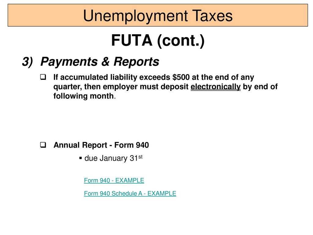 Unemployment Taxes Federal Unemployment Tax Act - FUTA - ppt download