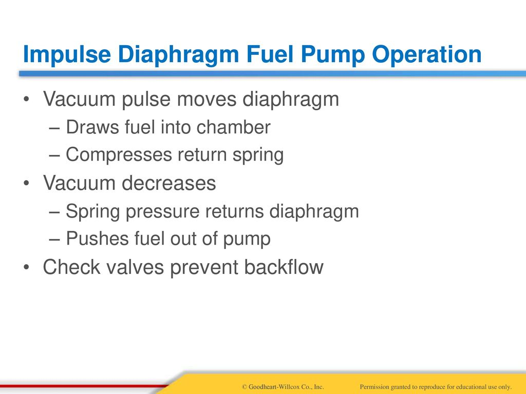 8 Fuel Supply Air Induction And Emissions Pump How Works Impulse Diaphragm Operation