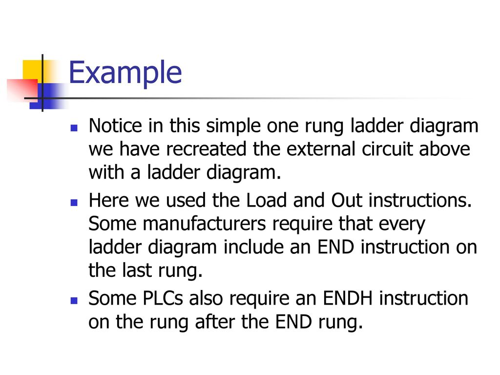 Example Of Simple Ladder Diagram Trusted Schematics Logic Programmable Controllers Ppt Download Diagrams Notice In This One Rung