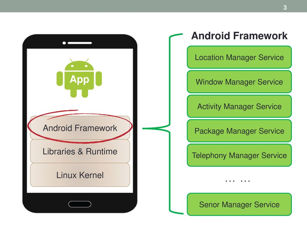 MobiSys 2017 Symbolic Execution of Android Framework with