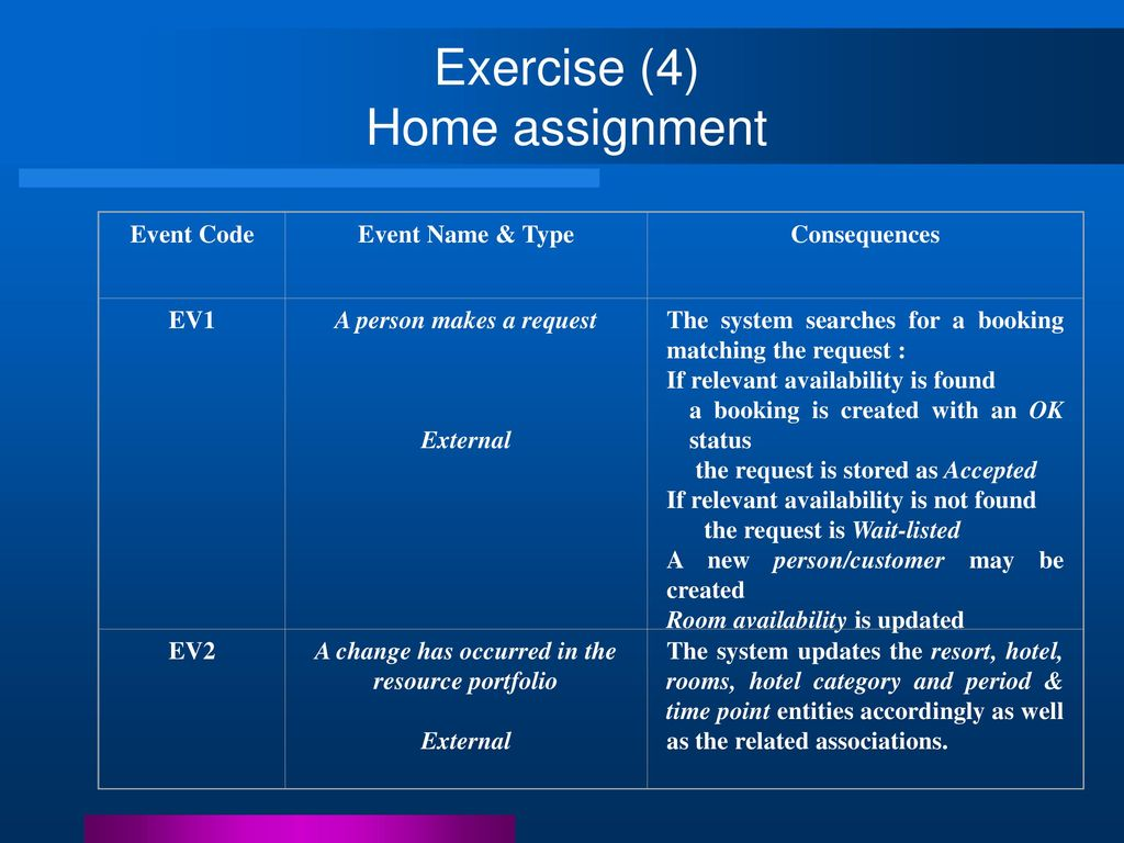 Discussion & Exercices - ppt download