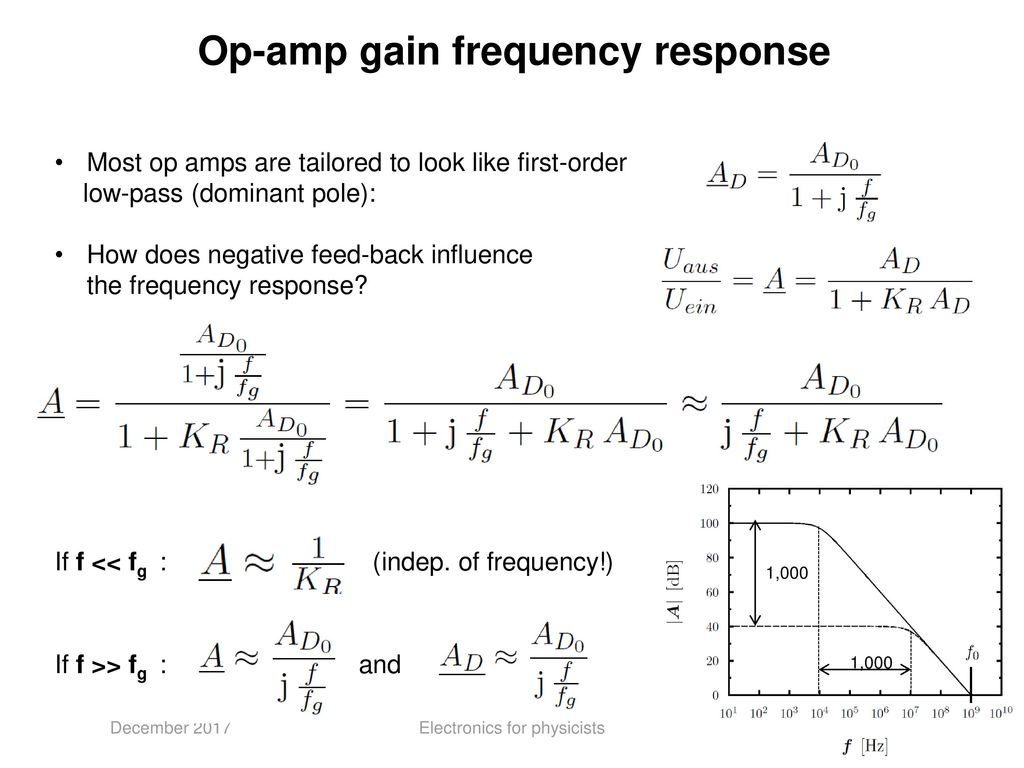 Electronics For Physicists Ppt Download Making Huge Change In Frequency Of Oscillator Schmitt Trigger Opamp 27 Op Amp Gain Response