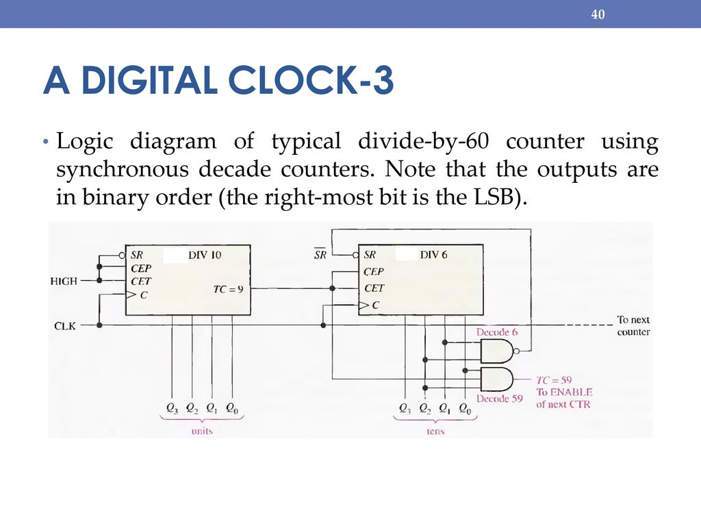 Module 5 Counters Dac And Adc Ppt Download 0 59 Counter Circuit Diagram 40 A
