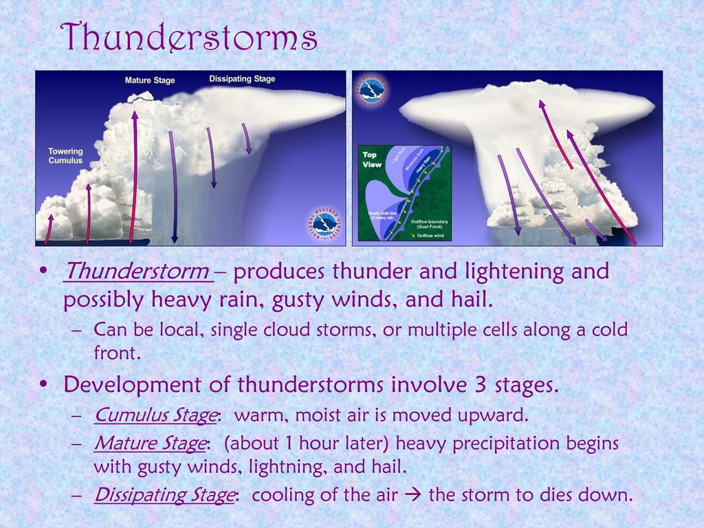 Severe Storms Classified under severe storms are thunderstorms