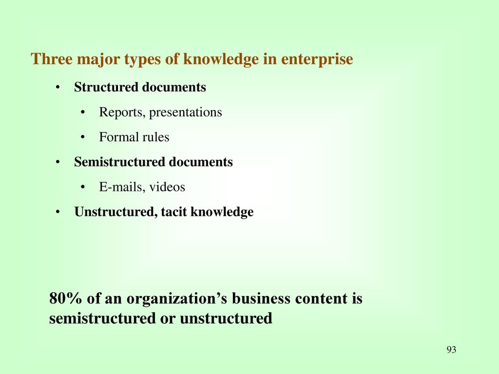 Management Information Systems And E Business Part 1 Definitions And