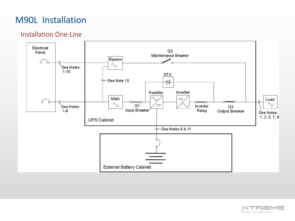 230 Yuma Street Denver Co 800 Ppt Download One Line Electrical Panel Diagram 17 M90l Installation