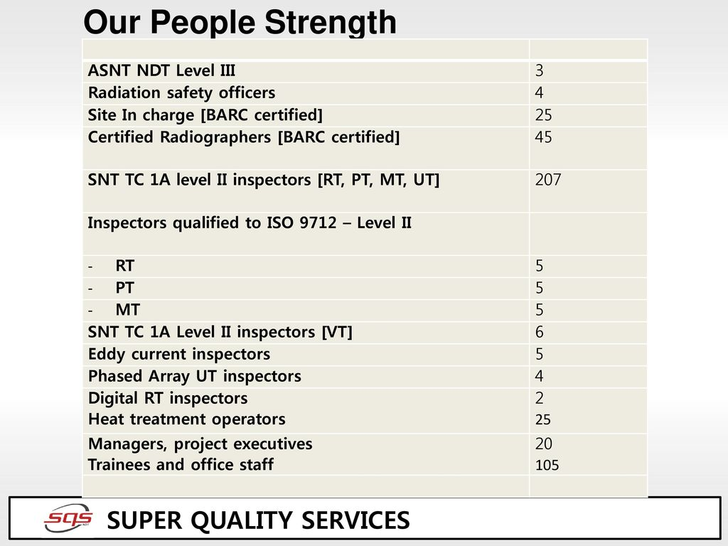 Welcomes you SUPER QUALITY SERVICES - INDIA  - ppt download
