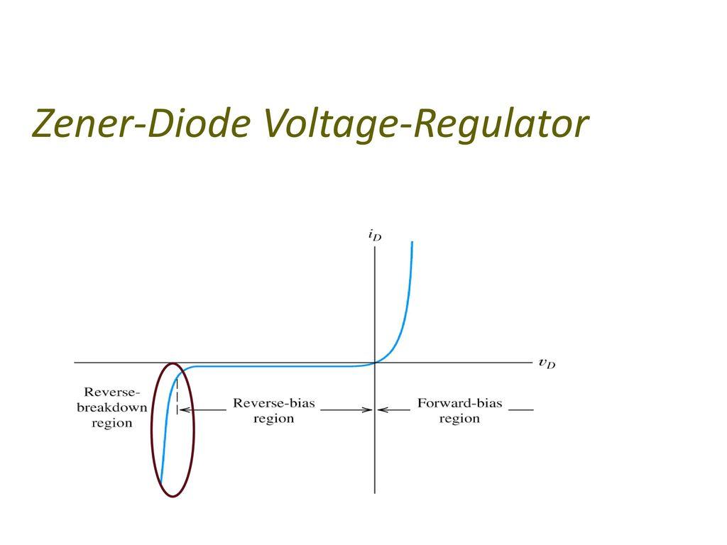 Zener-Diode Voltage-Regulator