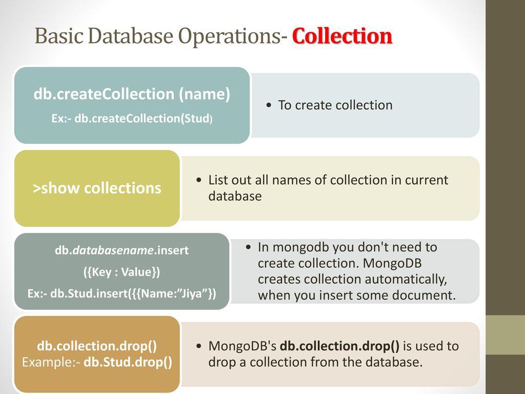 MongoDB CRUD Operations - ppt download