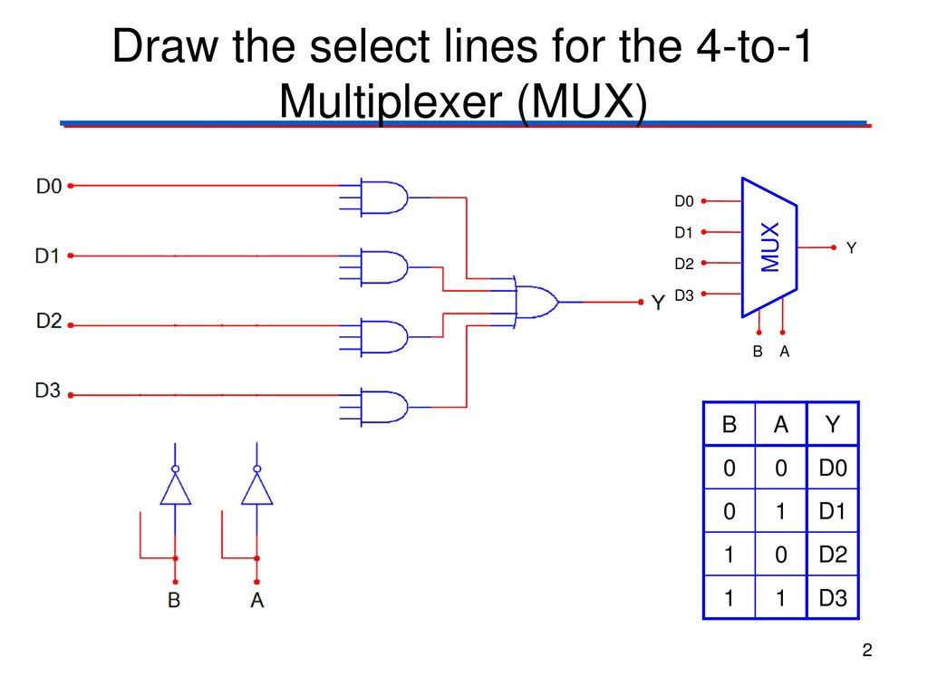 What Is A Multiplexer Mux Ppt Download Logic Diagram And Truth Table Draw The Select Lines For 4 To 1