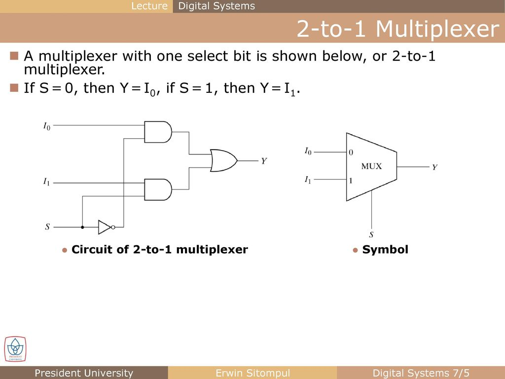 Digital Systems Section 8 Multiplexers And Implement The 4 Bit Adder Subtractor Circuit As4 Shown Below 5 Lecture