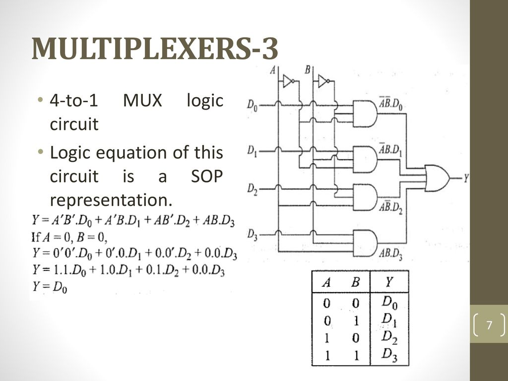 Data Processing Circuits And Flip Flops Ppt Download Figure 1 A Block Diagram Of Multiplexer 4to1 7 Multiplexers 3